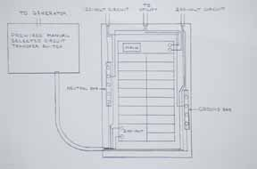 2 Pole Breaker Wiring Diagram additionally Transfer together with  on new arc fault circuit breaker